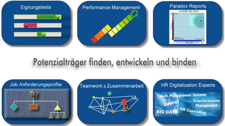 my-Employee Talent Management  -  GFCI GmbH - image 0